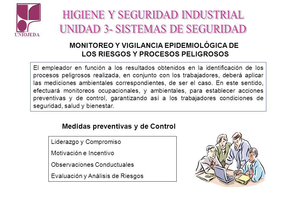 UNIOJEDA MONITOREO Y VIGILANCIA EPIDEMIOLÓGICA DE LOS RIESGOS Y PROCESOS PELIGROSOS El empleador en función a los resultados obtenidos en la identific