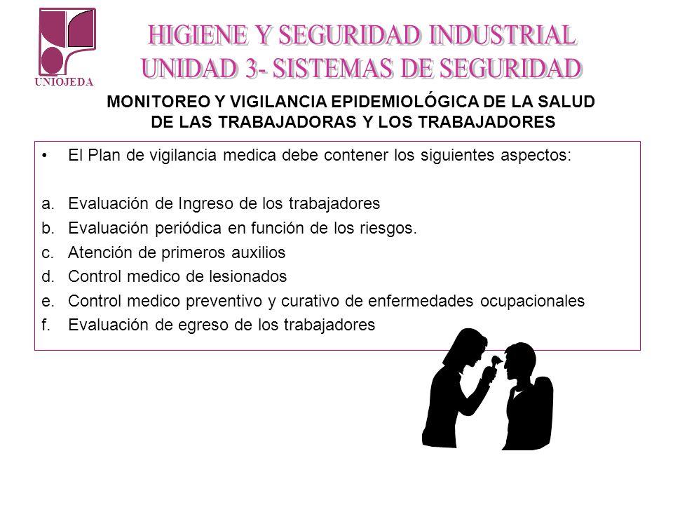 UNIOJEDA MONITOREO Y VIGILANCIA EPIDEMIOLÓGICA DE LA SALUD DE LAS TRABAJADORAS Y LOS TRABAJADORES El Plan de vigilancia medica debe contener los sigui