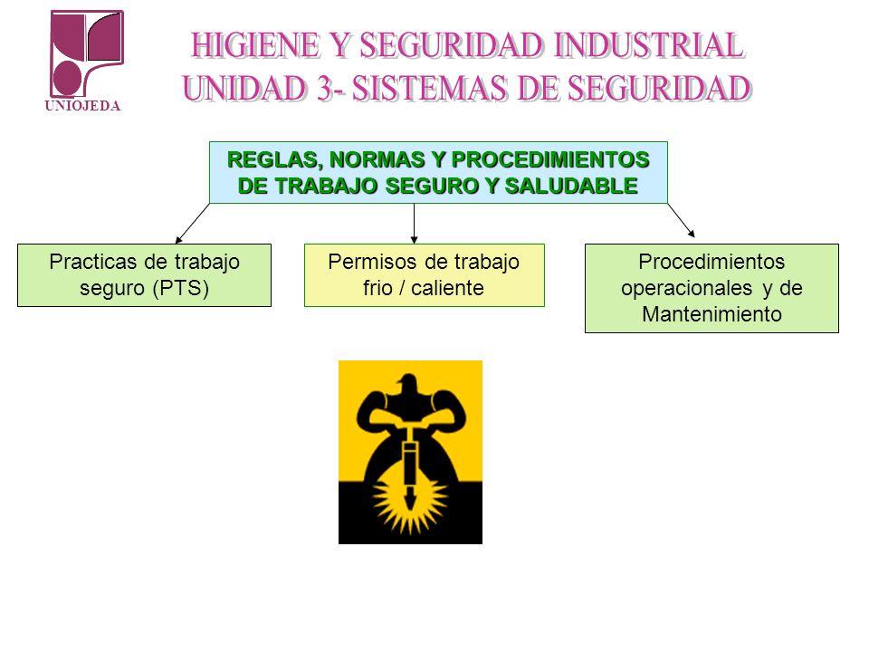 UNIOJEDA REGLAS, NORMAS Y PROCEDIMIENTOS DE TRABAJO SEGURO Y SALUDABLE Procedimientos operacionales y de Mantenimiento Practicas de trabajo seguro (PT