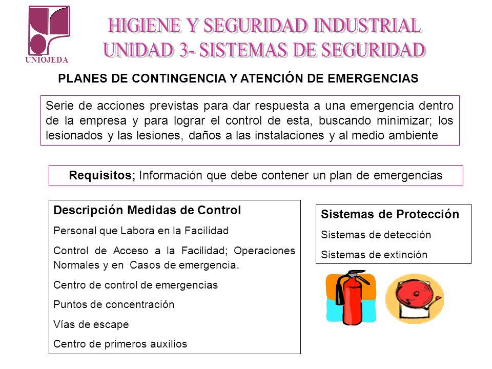 UNIOJEDA PLANES DE CONTINGENCIA Y ATENCIÓN DE EMERGENCIAS Serie de acciones previstas para dar respuesta a una emergencia dentro de la empresa y para