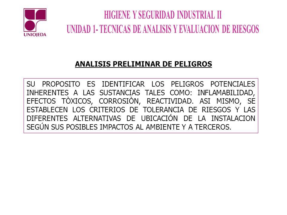PROYECTO/PLANTA/PROCESO: LINEA/SECCION/RECIPIENTE: EQUIPO DE TRABAJO: HOJA:DE: FECHA: REUNION No.: REFERENCIA: P.