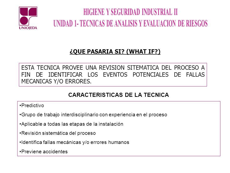 ¿QUE PASARIA SI? (WHAT IF?) ESTA TECNICA PROVEE UNA REVISION SITEMATICA DEL PROCESO A FIN DE IDENTIFICAR LOS EVENTOS POTENCIALES DE FALLAS MECANICAS Y