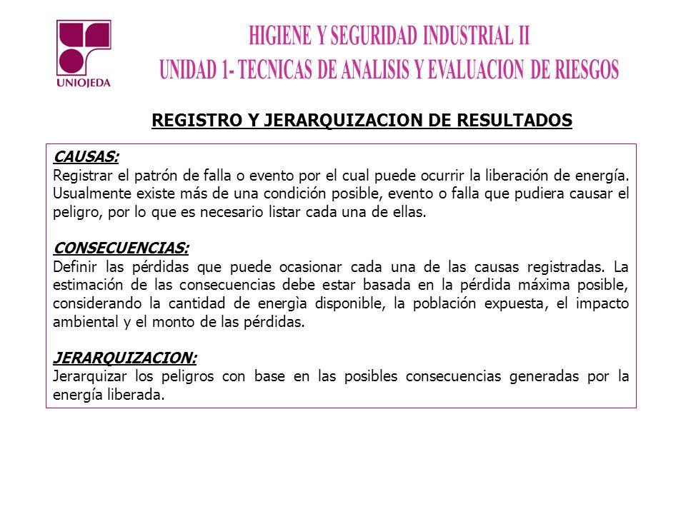 PALABRA GUIA SIGNIFICADO NO NEGACION DE LA INTENCION DE DISEÑO MENOS REDUCCION CUANTITATIVA MAS AUMENTO CUANTITATIVO PARTE DE CONCENTRACION (AUMENTO O REDUCCION) ADEMAS DE CONTAMINANTES INVERSO OPUESTO LOGICO DE LA INTENCION OTRO QUE MANTENIMIENTO, FACILIDADES DE SACAR FUERA DE SERVICIO LOS RECIPIENTES SIN PARAR LAS OPERACIONES