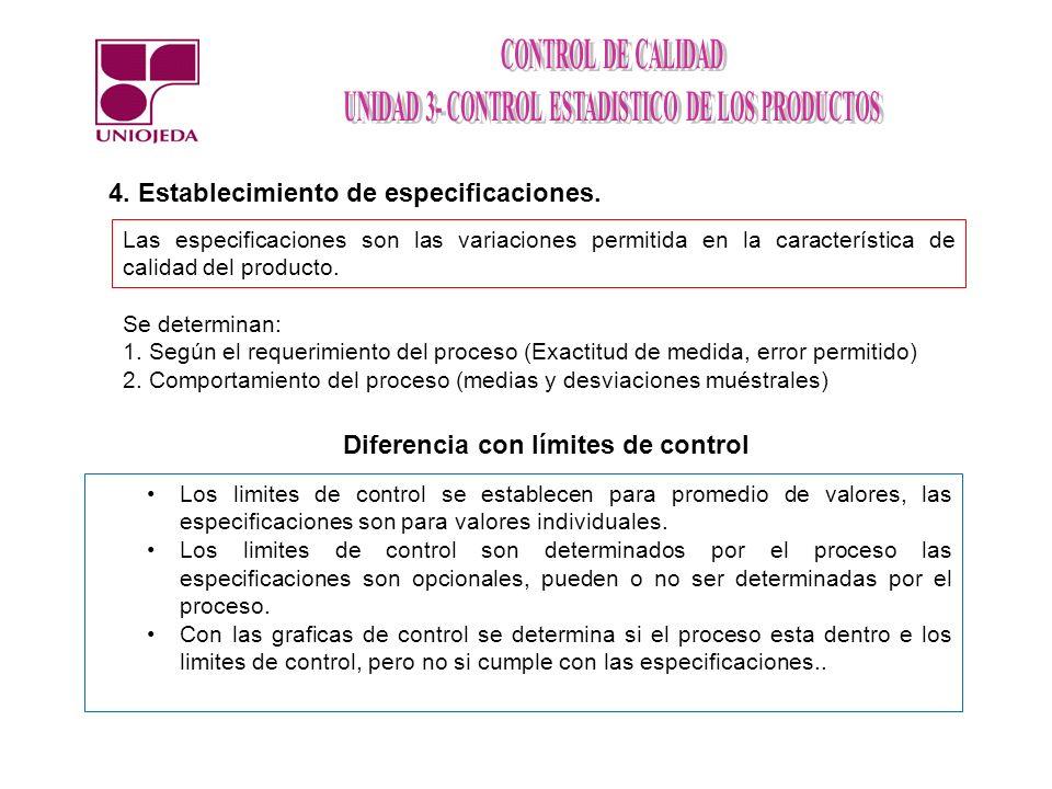 4. Establecimiento de especificaciones.
