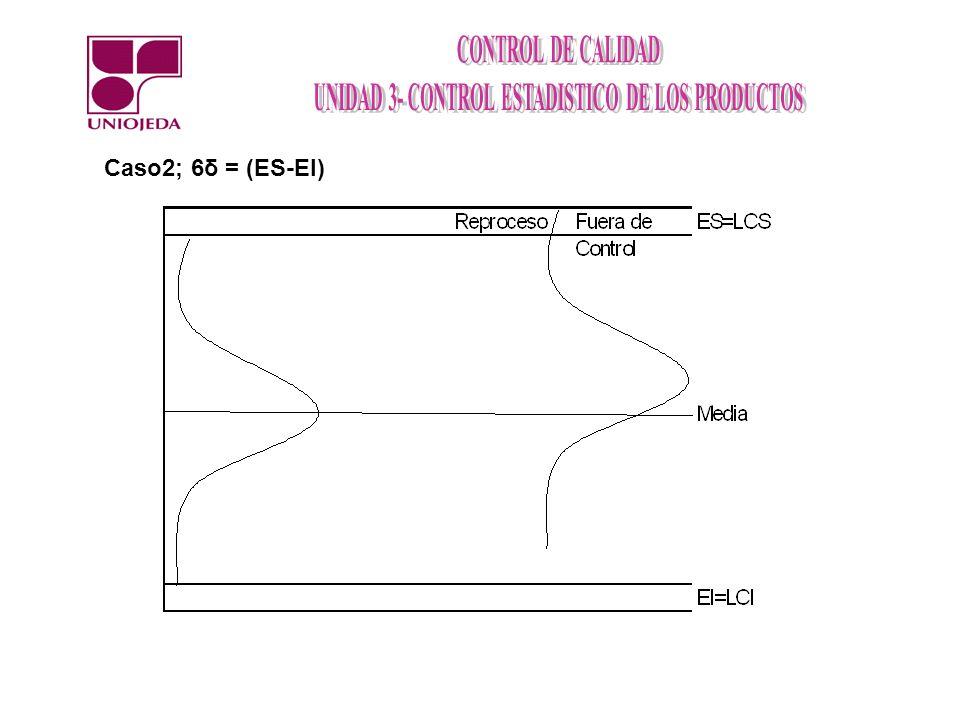 Caso2; 6δ = (ES-EI)