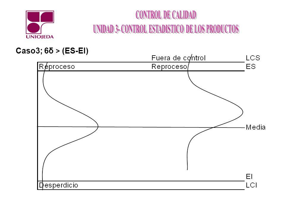 Caso3; 6δ > (ES-EI)