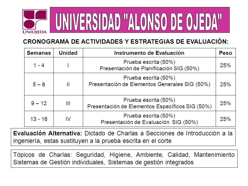 CRONOGRAMA DE ACTIVIDADES Y ESTRATEGIAS DE EVALUACIÓN: SemanasUnidadInstrumento de EvaluaciónPeso 1 - 4I Prueba escrita (50%) Presentación de Planific