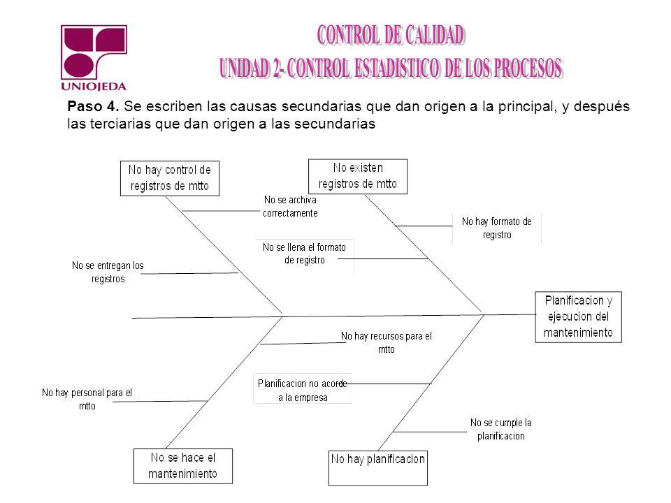 Paso 4. Se escriben las causas secundarias que dan origen a la principal, y después las terciarias que dan origen a las secundarias