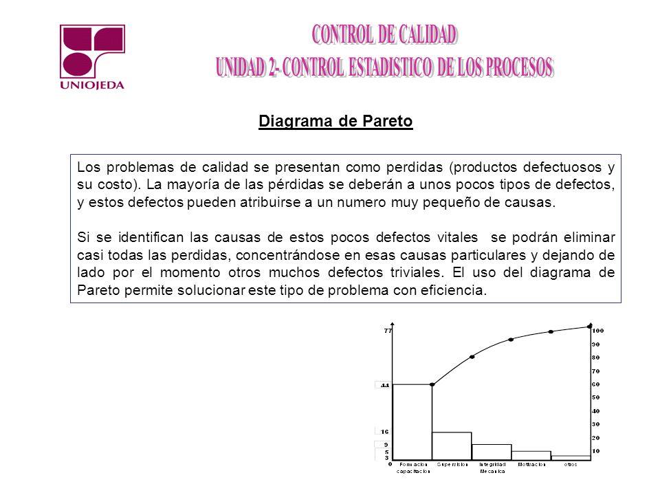 Diagrama de Pareto Los problemas de calidad se presentan como perdidas (productos defectuosos y su costo). La mayoría de las pérdidas se deberán a uno
