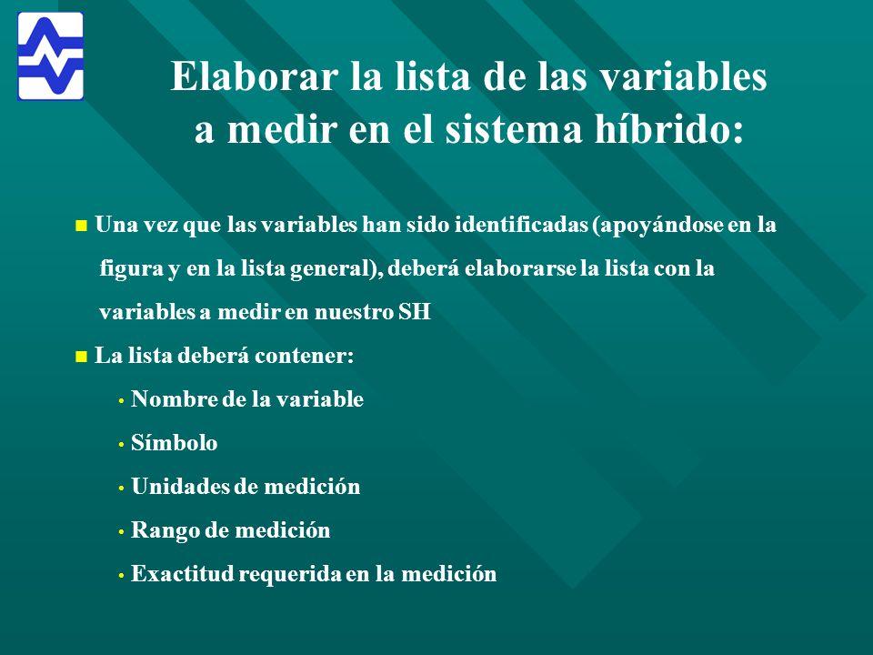 Elaborar la lista de las variables a medir en el sistema híbrido: n n Una vez que las variables han sido identificadas (apoyándose en la figura y en l