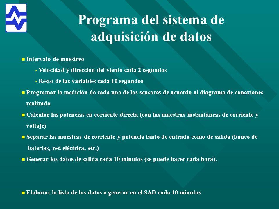 Programa del sistema de adquisición de datos n n Intervalo de muestreo Velocidad y dirección del viento cada 2 segundos Resto de las variables cada 10