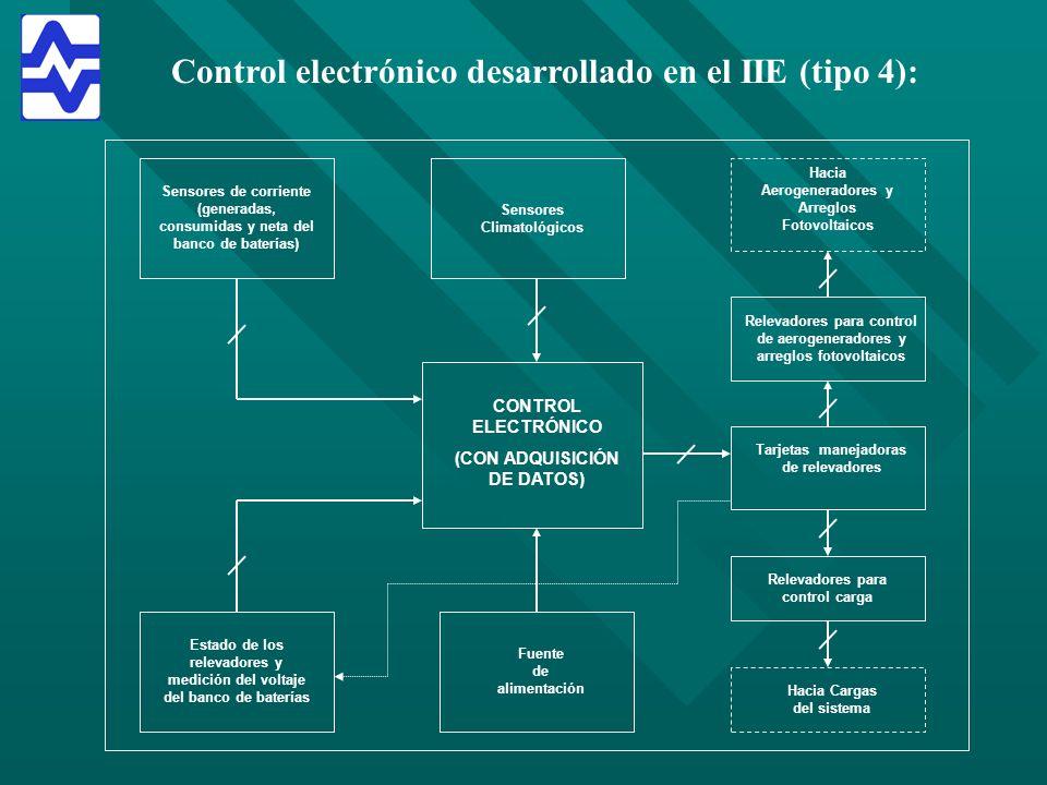 CONTROL ELECTRÓNICO (CON ADQUISICIÓN DE DATOS) Sensores de corriente (generadas, consumidas y neta del banco de baterías) Estado de los relevadores y