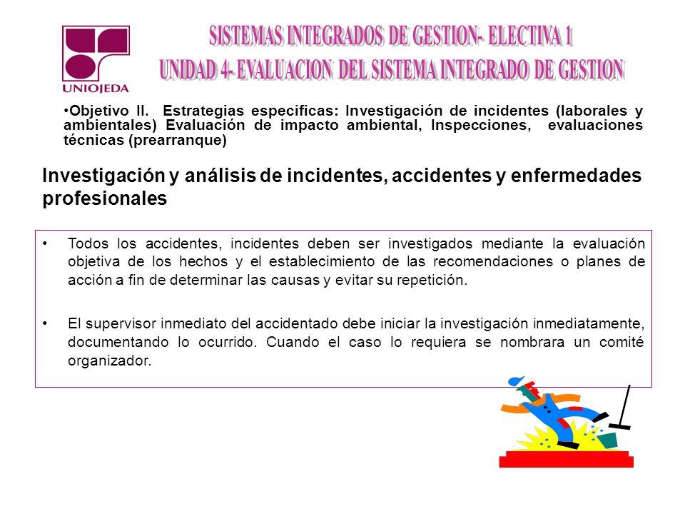 Objetivo II. Estrategias especificas: Investigación de incidentes (laborales y ambientales) Evaluación de impacto ambiental, Inspecciones, evaluacione