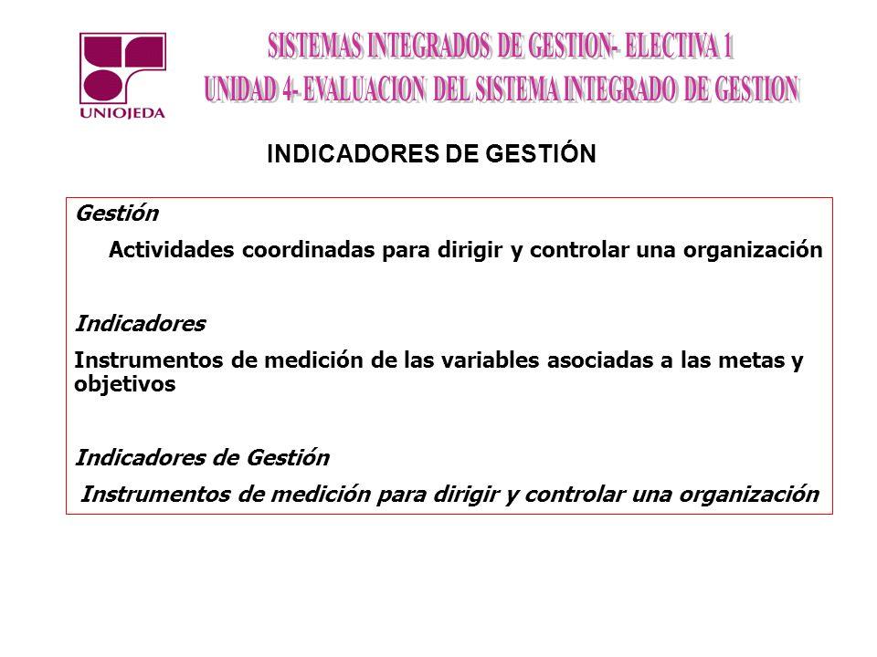 Gestión Actividades coordinadas para dirigir y controlar una organización Indicadores Instrumentos de medición de las variables asociadas a las metas