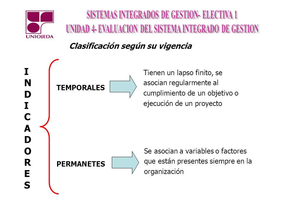 Clasificación según su vigencia TEMPORALES PERMANETES INDICADORESINDICADORES Tienen un lapso finito, se asocian regularmente al cumplimiento de un obj