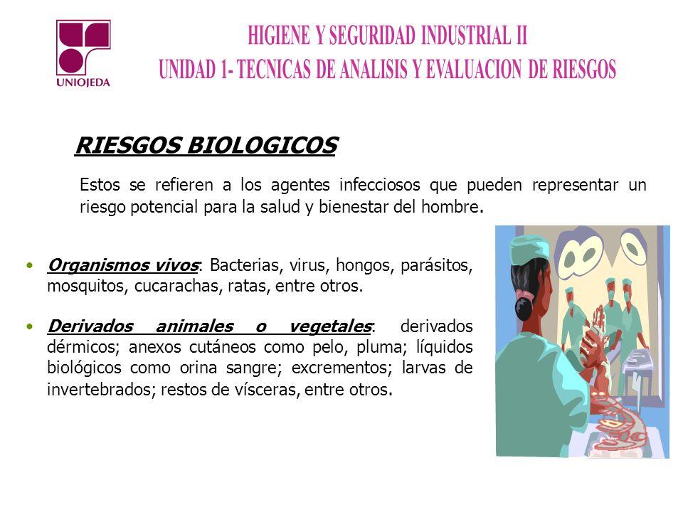 RIESGOS BIOLOGICOS Organismos vivos: Bacterias, virus, hongos, parásitos, mosquitos, cucarachas, ratas, entre otros. Derivados animales o vegetales: d