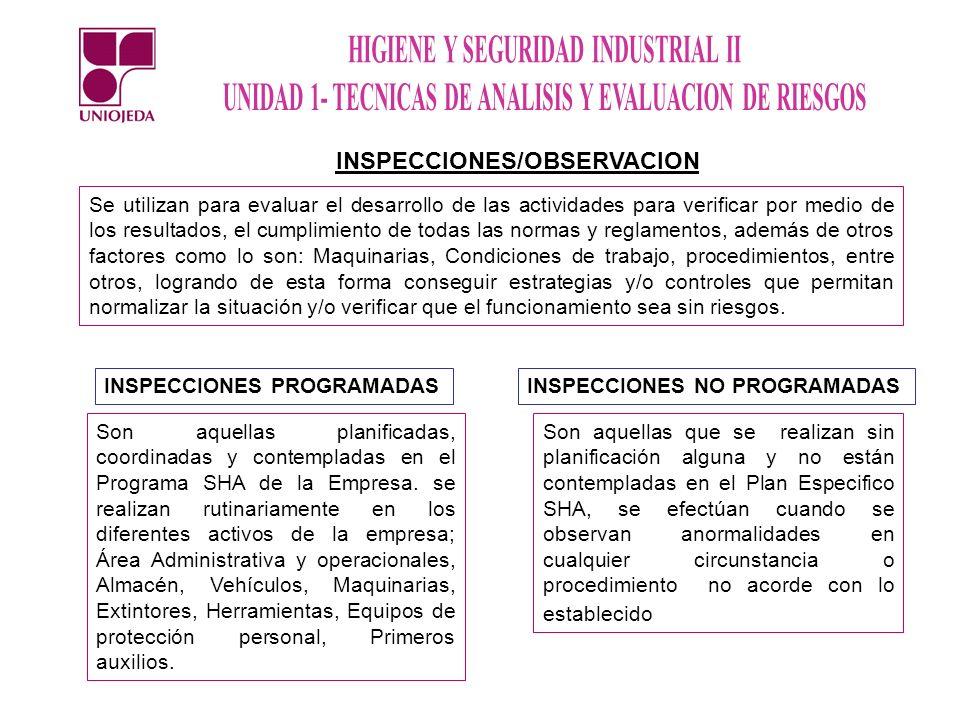 INSPECCIONES/OBSERVACION Se utilizan para evaluar el desarrollo de las actividades para verificar por medio de los resultados, el cumplimiento de toda