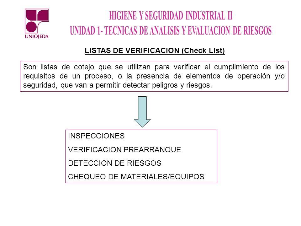 LISTAS DE VERIFICACION (Check List) Son listas de cotejo que se utilizan para verificar el cumplimiento de los requisitos de un proceso, o la presenci