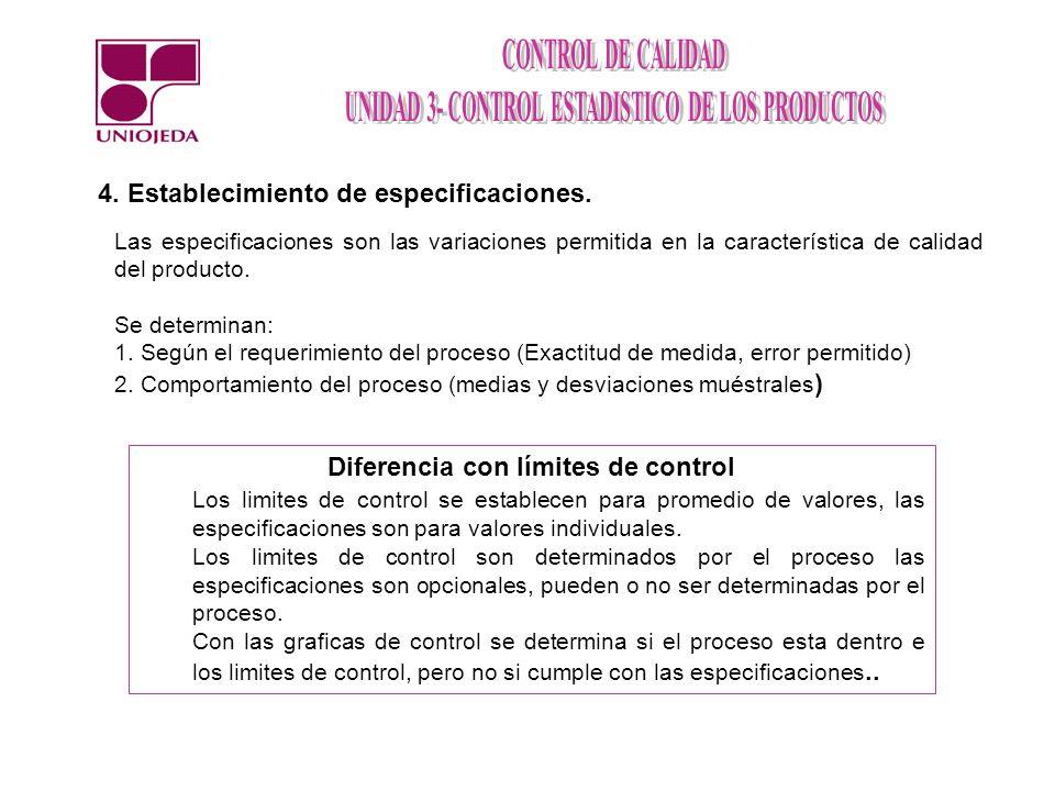 4. Establecimiento de especificaciones. Las especificaciones son las variaciones permitida en la característica de calidad del producto. Se determinan