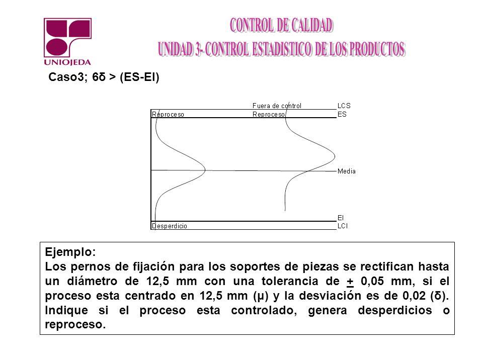 Caso3; 6δ > (ES-EI) Ejemplo: Los pernos de fijación para los soportes de piezas se rectifican hasta un diámetro de 12,5 mm con una tolerancia de + 0,0