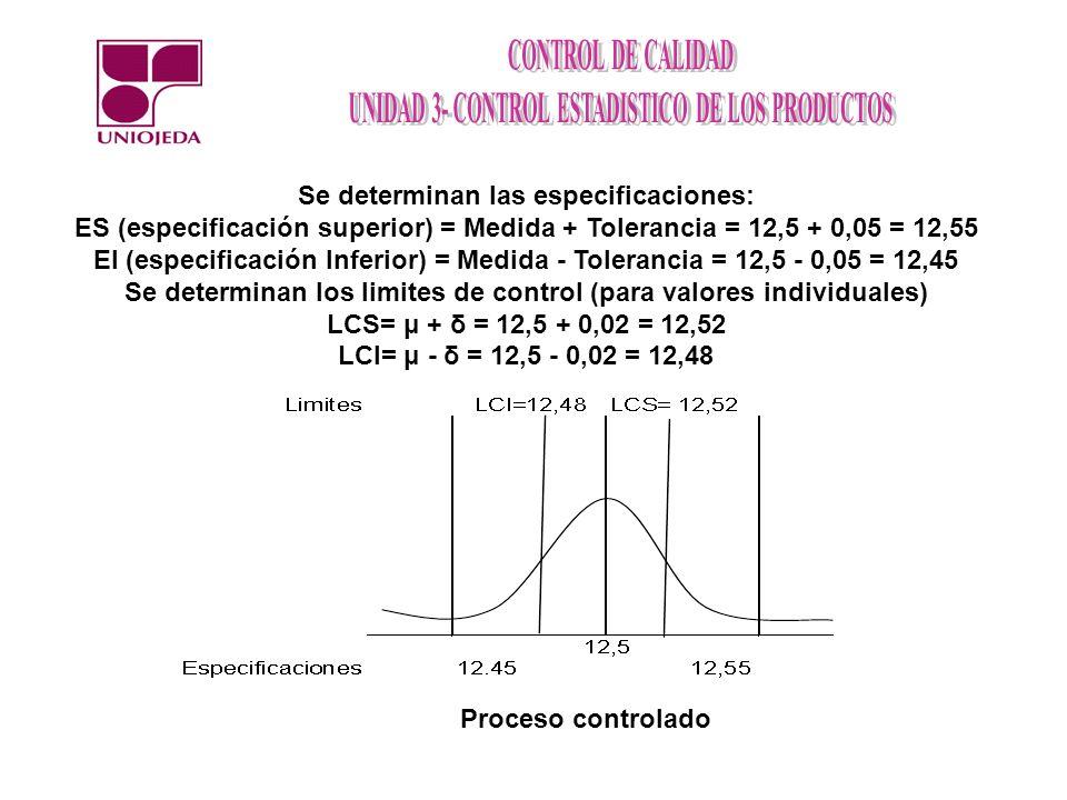 Se determinan las especificaciones: ES (especificación superior) = Medida + Tolerancia = 12,5 + 0,05 = 12,55 EI (especificación Inferior) = Medida - T