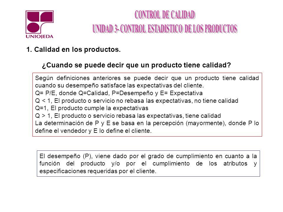 1. Calidad en los productos. ¿Cuando se puede decir que un producto tiene calidad? Según definiciones anteriores se puede decir que un producto tiene