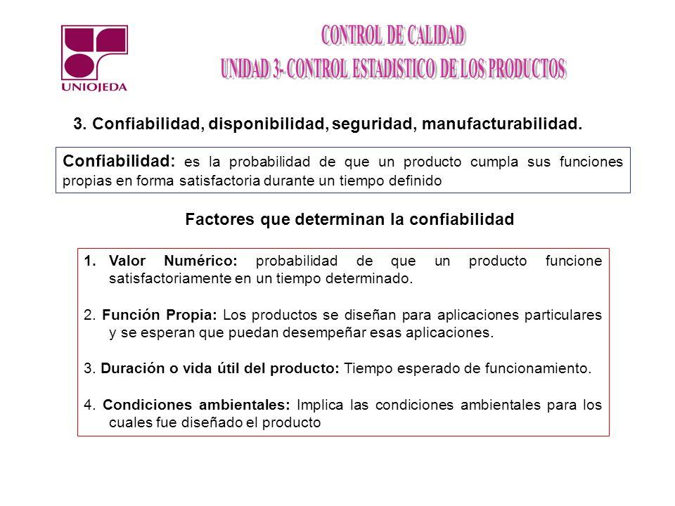 3. Confiabilidad, disponibilidad, seguridad, manufacturabilidad. Confiabilidad: es la probabilidad de que un producto cumpla sus funciones propias en