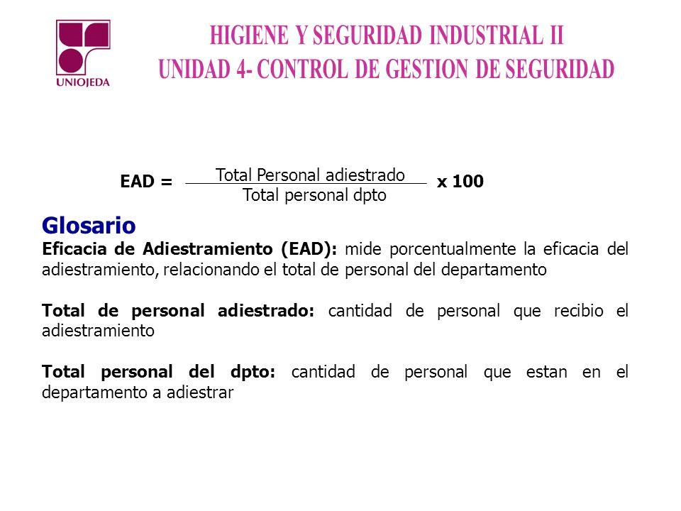 Glosario Eficacia de Adiestramiento (EAD): mide porcentualmente la eficacia del adiestramiento, relacionando el total de personal del departamento Tot
