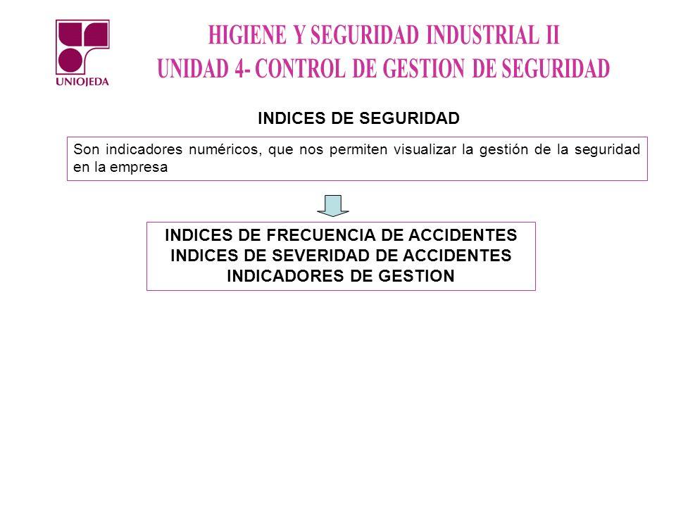 INDICES DE SEGURIDAD Son indicadores numéricos, que nos permiten visualizar la gestión de la seguridad en la empresa INDICES DE FRECUENCIA DE ACCIDENT