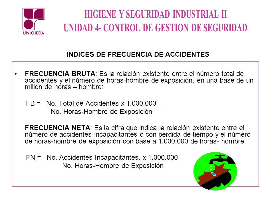 FRECUENCIA BRUTA: Es la relación existente entre el número total de accidentes y el número de horas-hombre de exposición, en una base de un millón de
