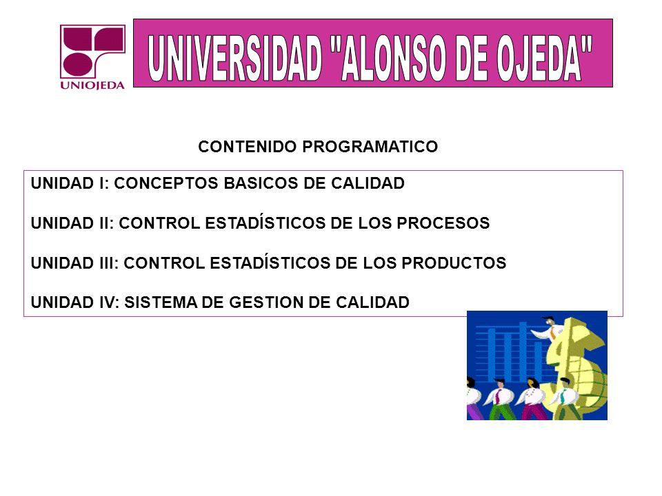 UNIDAD I: CONCEPTOS BASICOS DE CALIDAD UNIDAD II: CONTROL ESTADÍSTICOS DE LOS PROCESOS UNIDAD III: CONTROL ESTADÍSTICOS DE LOS PRODUCTOS UNIDAD IV: SI