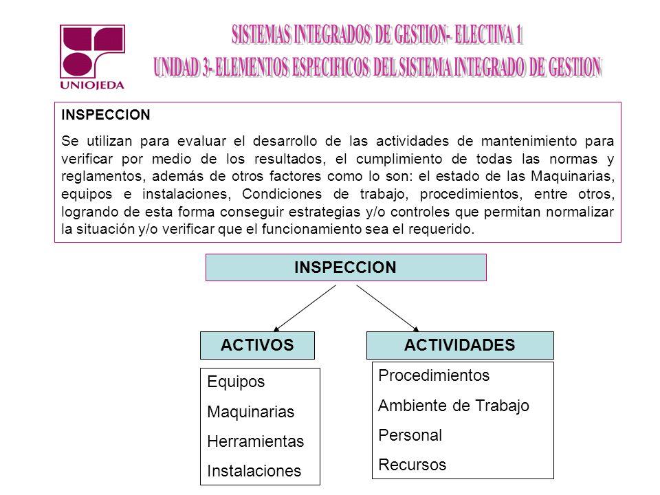 INSPECCION Se utilizan para evaluar el desarrollo de las actividades de mantenimiento para verificar por medio de los resultados, el cumplimiento de t