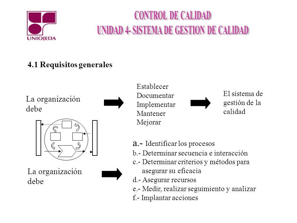 4.1 Requisitos generales La organización debe Establecer Documentar Implementar Mantener Mejorar El sistema de gestión de la calidad La organización d