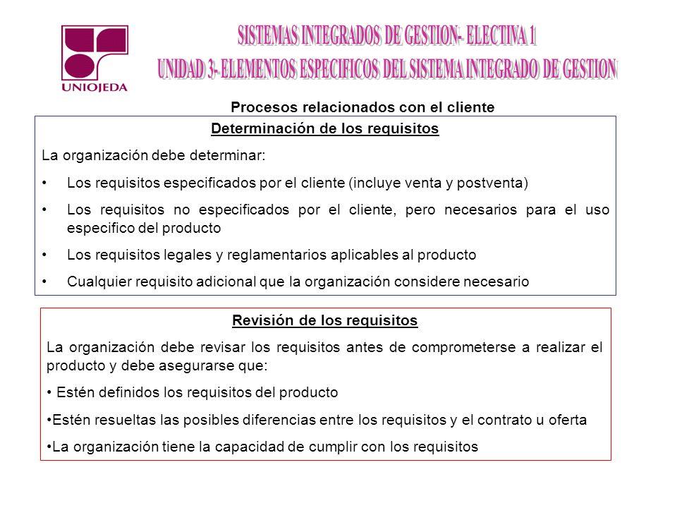 Procesos relacionados con el cliente Determinación de los requisitos La organización debe determinar: Los requisitos especificados por el cliente (incluye venta y postventa) Los requisitos no especificados por el cliente, pero necesarios para el uso especifico del producto Los requisitos legales y reglamentarios aplicables al producto Cualquier requisito adicional que la organización considere necesario Revisión de los requisitos La organización debe revisar los requisitos antes de comprometerse a realizar el producto y debe asegurarse que: Estén definidos los requisitos del producto Estén resueltas las posibles diferencias entre los requisitos y el contrato u oferta La organización tiene la capacidad de cumplir con los requisitos