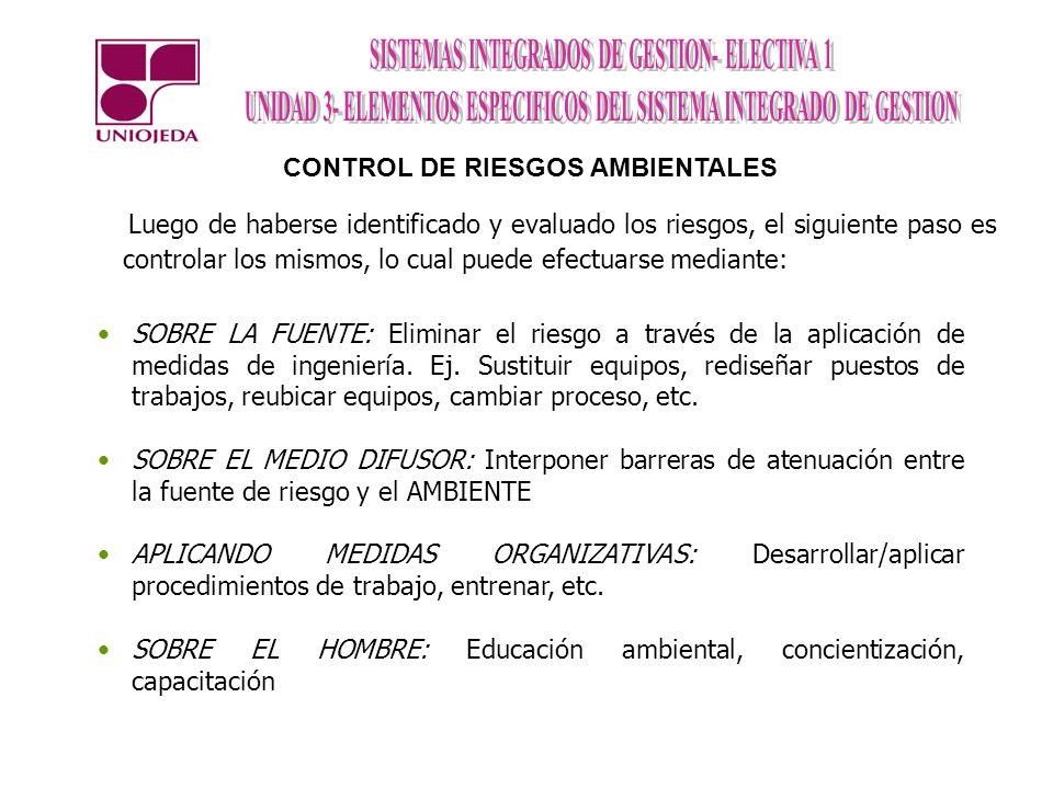 CONTROL DE RIESGOS AMBIENTALES SOBRE LA FUENTE: Eliminar el riesgo a través de la aplicación de medidas de ingeniería.