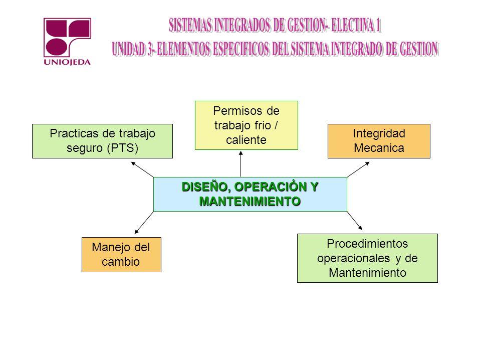 DISEÑO, OPERACIÓN Y MANTENIMIENTO Manejo del cambio Procedimientos operacionales y de Mantenimiento Integridad Mecanica Practicas de trabajo seguro (PTS) Permisos de trabajo frio / caliente