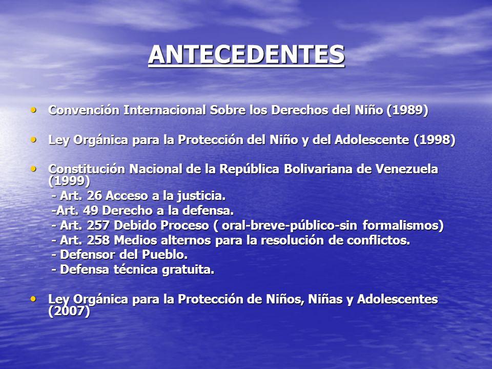 ANTECEDENTES Convención Internacional Sobre los Derechos del Niño (1989) Convención Internacional Sobre los Derechos del Niño (1989) Ley Orgánica para