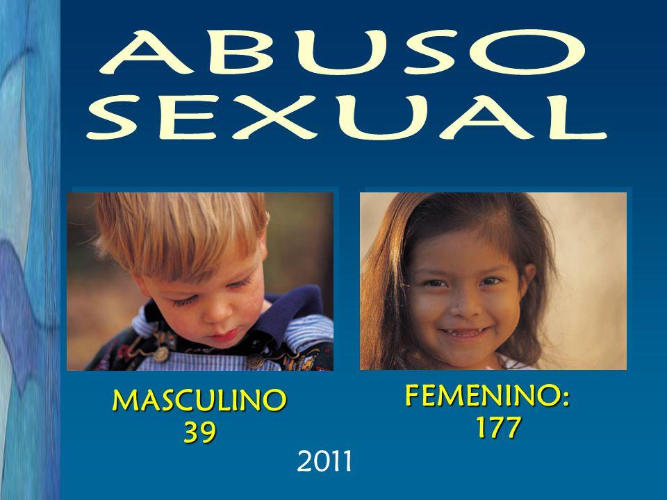 MASCULINO 39 FEMENINO: 177 177 2011