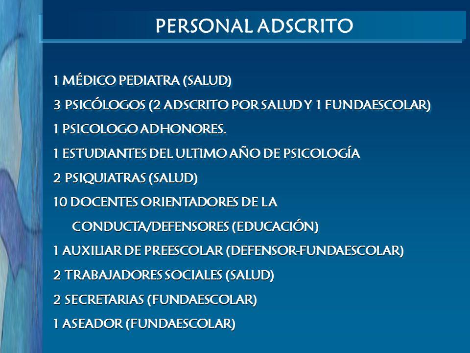 PERSONAL ADSCRITO 1 MÉDICO PEDIATRA (SALUD) 3 PSICÓLOGOS (2 ADSCRITO POR SALUD Y 1 FUNDAESCOLAR) 1 PSICOLOGO ADHONORES. 1 ESTUDIANTES DEL ULTIMO AÑO D