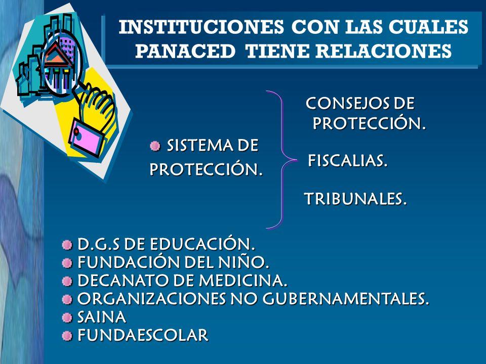SISTEMA DE PROTECCIÓN. PROTECCIÓN. INSTITUCIONES CON LAS CUALES PANACED TIENE RELACIONES D.G.S DE EDUCACIÓN. D.G.S DE EDUCACIÓN. FUNDACIÓN DEL NIÑO. F