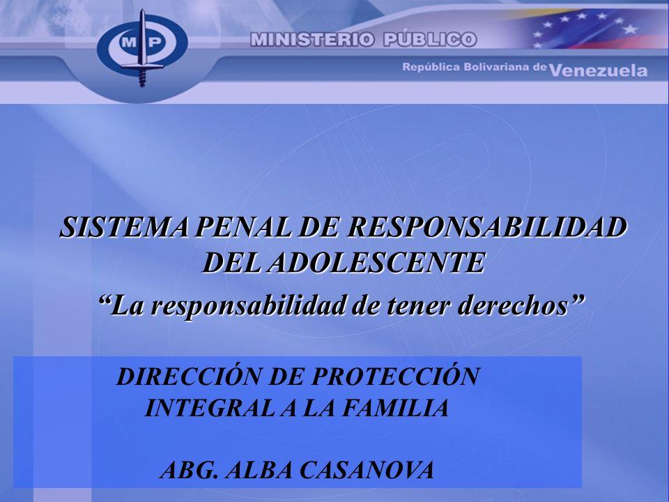 La responsabilidad de tener derechos DIRECCIÓN DE PROTECCIÓN INTEGRAL A LA FAMILIA ABG. ALBA CASANOVA SISTEMA PENAL DE RESPONSABILIDAD DEL ADOLESCENTE