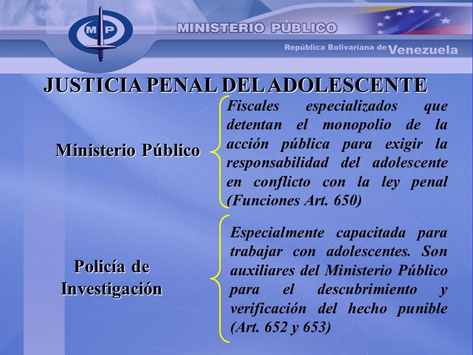 JUSTICIA PENAL DEL ADOLESCENTE Ministerio Público Fiscales especializados que detentan el monopolio de la acción pública para exigir la responsabilida