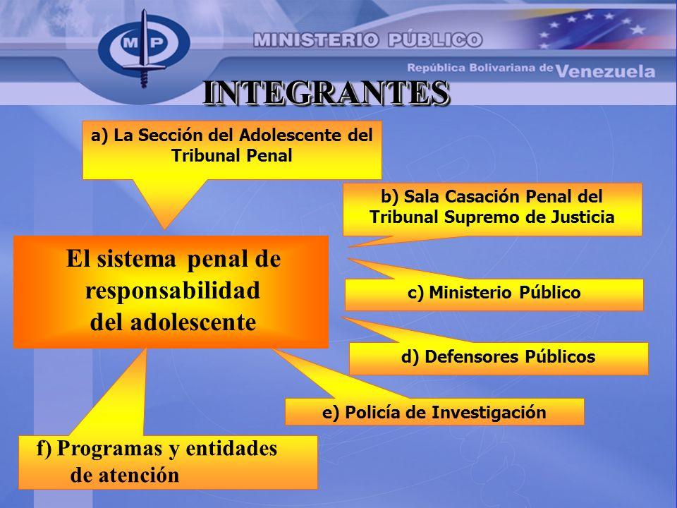 INTEGRANTESINTEGRANTES El sistema penal de responsabilidad del adolescente f) Programas y entidades de atención a) La Sección del Adolescente del Trib
