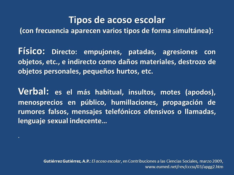 Tipos de acoso escolar (con frecuencia aparecen varios tipos de forma simultánea): (con frecuencia aparecen varios tipos de forma simultánea): Físico: