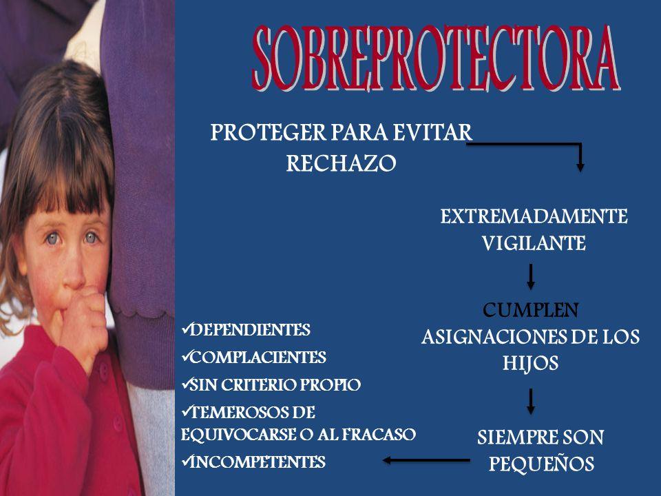 PROTEGER PARA EVITAR RECHAZO EXTREMADAMENTE VIGILANTE CUMPLEN ASIGNACIONES DE LOS HIJOS SIEMPRE SON PEQUEÑOS DEPENDIENTES COMPLACIENTES SIN CRITERIO PROPIO TEMEROSOS DE EQUIVOCARSE O AL FRACASO INCOMPETENTES