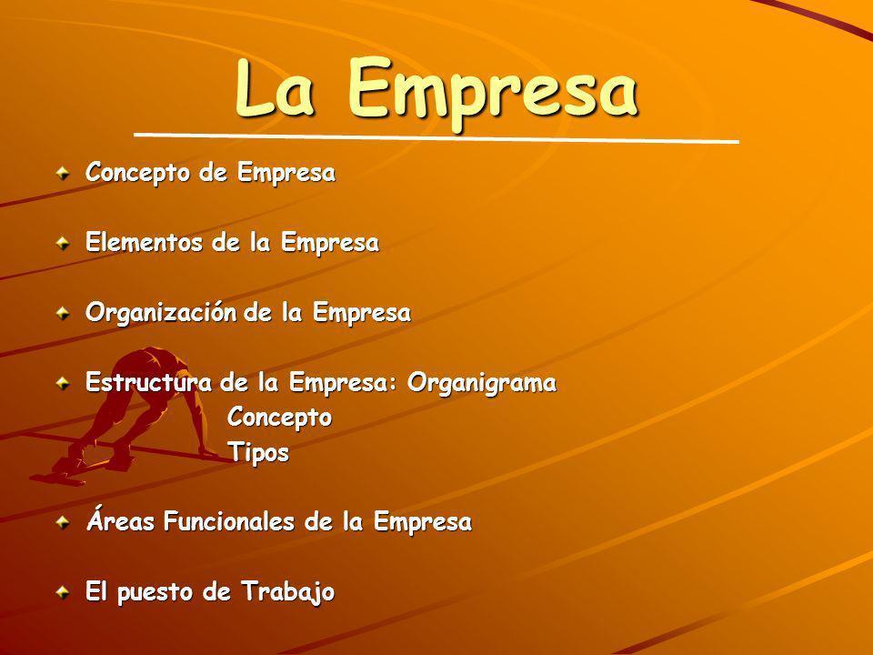 La Empresa Concepto de Empresa Elementos de la Empresa Organización de la Empresa Estructura de la Empresa: Organigrama ConceptoTipos Áreas Funcionale
