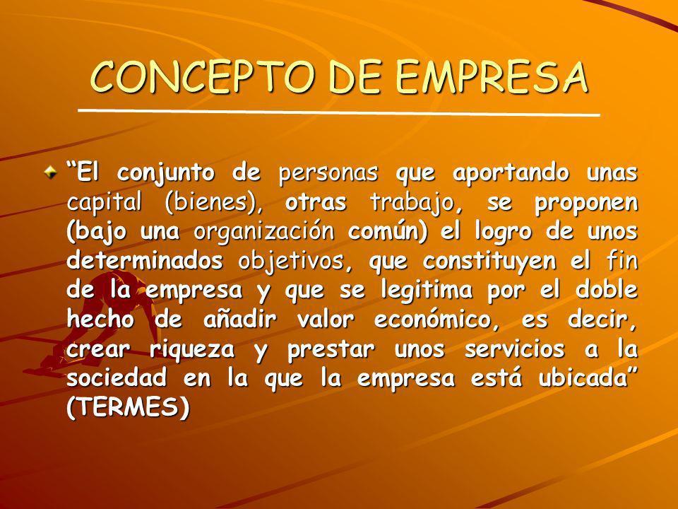 CONCEPTO DE EMPRESA El conjunto de personas que aportando unas capital (bienes), otras trabajo, se proponen (bajo una organización común) el logro de