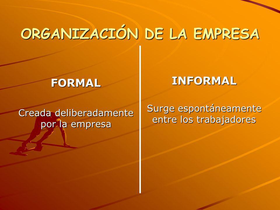 ORGANIZACIÓN DE LA EMPRESA FORMAL Creada deliberadamente por la empresa INFORMAL Surge espontáneamente entre los trabajadores
