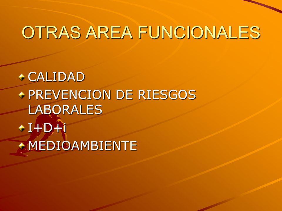 OTRAS AREA FUNCIONALES CALIDAD PREVENCION DE RIESGOS LABORALES I+D+iMEDIOAMBIENTE