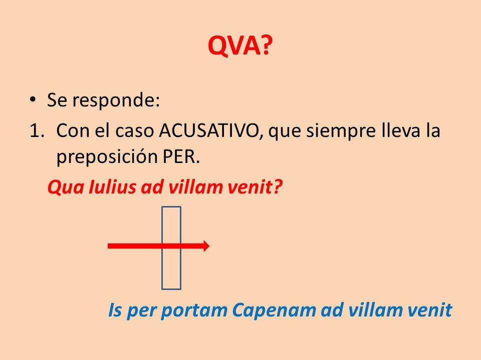 QVA? Se responde: 1.Con el caso ACUSATIVO, que siempre lleva la preposición PER. Qua Iulius ad villam venit? Is per portam Capenam ad villam venit